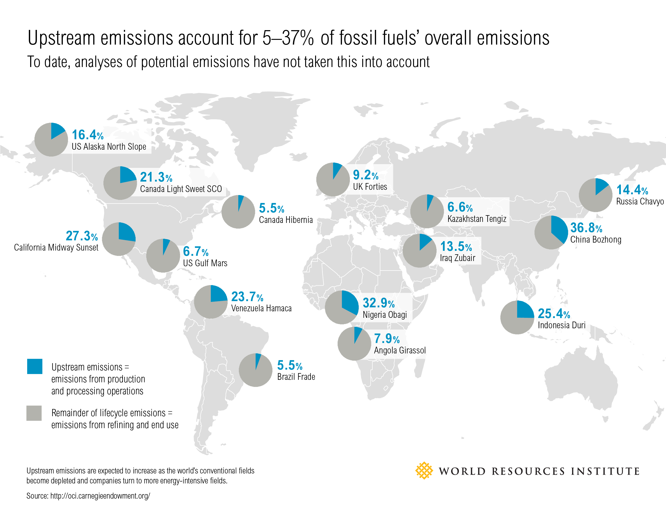 Measuring And Breaking Down Upstream Emissions As A Percentage Of Overall Life Cycle Emissions Indicates Which Reserves Are The Most Energy Intensive To